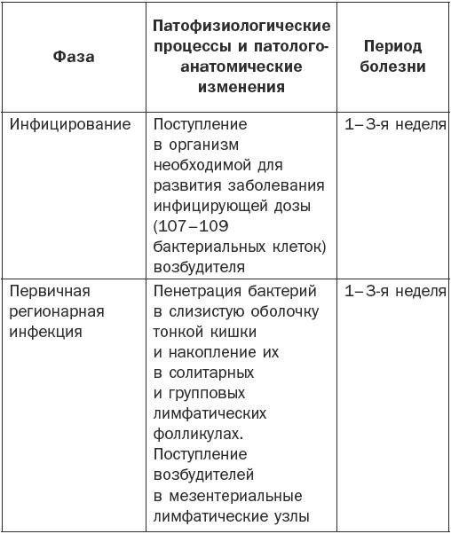 Справочник фельдшера - i_001.png