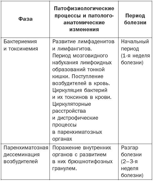 Справочник фельдшера - i_002.png