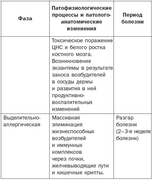 Справочник фельдшера - i_003.png
