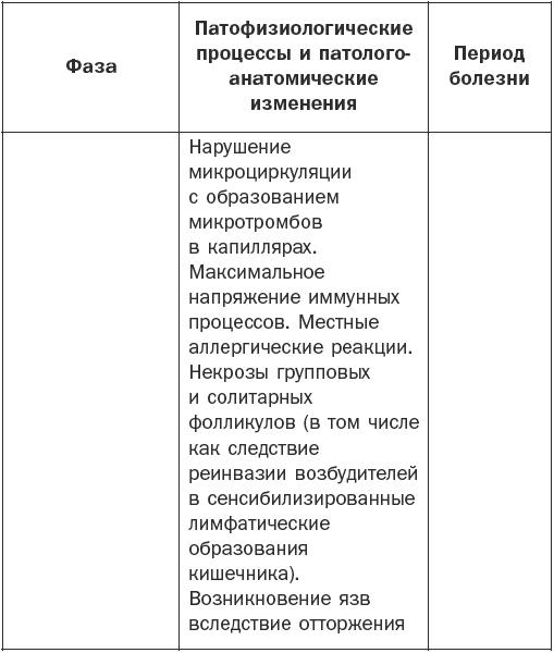 Справочник фельдшера - i_004.png