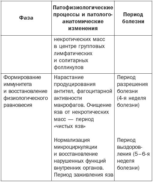 Справочник фельдшера - i_005.png