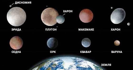 Знакомьтесь: Карликовые планеты - pic_1.jpg
