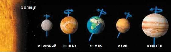 Знакомьтесь: Карликовые планеты - pic_5.jpg
