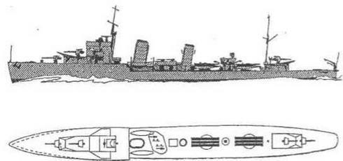 Эскадренные миноносцы Англии во второй мировой войне. Часть I (1925 -1945 гг.) - img_3.jpg