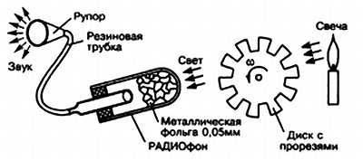 Энциклопедия радиолюбителя - _02.jpg