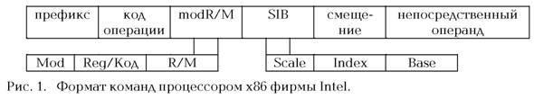Тонкости дизассемблирования - any2fbimgloader0.jpeg